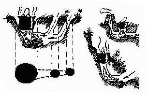 РИС. 25.  Схемы сооружения очага в земле (в разрезе) .