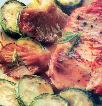 Блюда из мяса и грибами